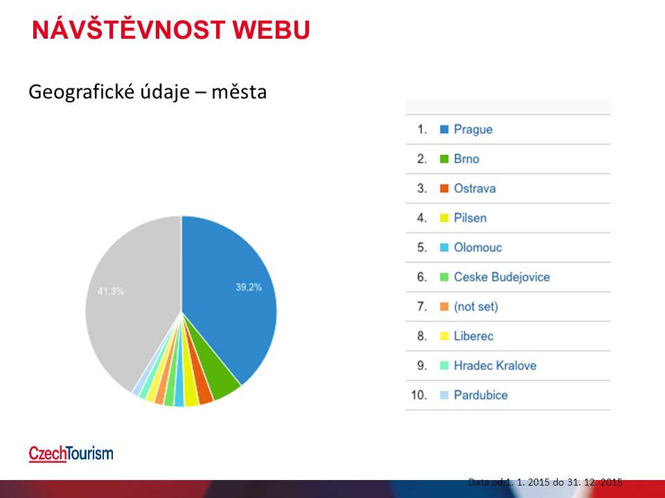 NÁVŠTĚVNOST WEBU Geografické údaje – města Data od 1. 1. 2015 do 31. 12. 2015