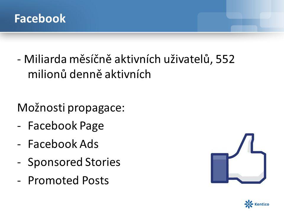 Facebook - Miliarda měsíčně aktivních uživatelů, 552 milionů denně aktivních Možnosti propagace: -Facebook Page -Facebook Ads -Sponsored Stories -Promoted Posts