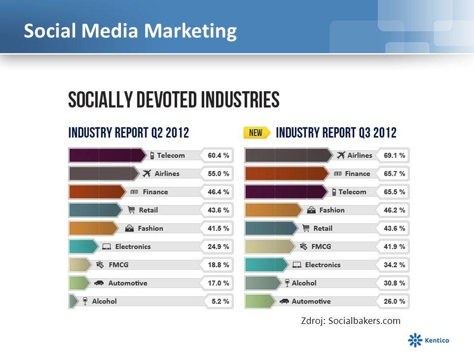 Placený a neplacený obsah v sociálních sítích -Sociální sítě jako prostor pro sebeprezentaci (kdo jsem, co mám rád…) -Postoje ke značkám jako součást osobní image (cool značky, které mám rád, které podporuji) -Výzkum: Rozdíl ve vnímání Facebook Page x Facebook Ads -Postoj k reklamě bývá obecně negativní, ale Facebook Page není vnímána jako reklama!