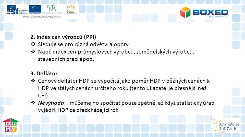 2. Index cen výrobců (PPI)  Sleduje se pro různá odvětví a obory  Např. index cen průmyslových výrobců, zemědělských výrobců, stavebních prací apod.