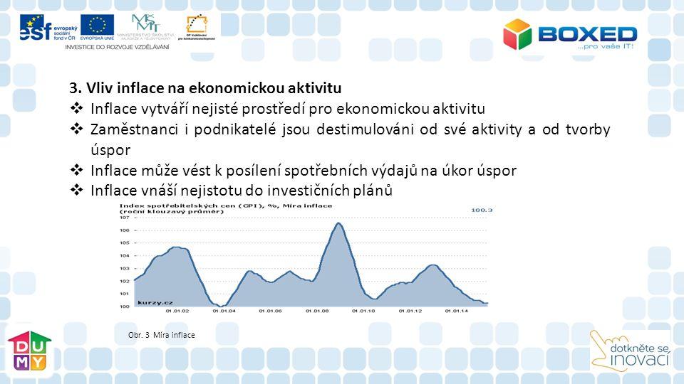 3. Vliv inflace na ekonomickou aktivitu  Inflace vytváří nejisté prostředí pro ekonomickou aktivitu  Zaměstnanci i podnikatelé jsou destimulováni od
