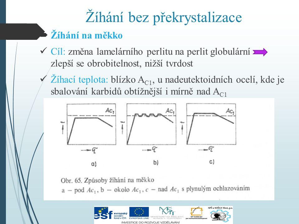 Žíhání bez překrystalizace  Žíhání na měkko Cíl: změna lamelárního perlitu na perlit globulární zlepší se obrobitelnost, nižší tvrdost Žíhací teplota