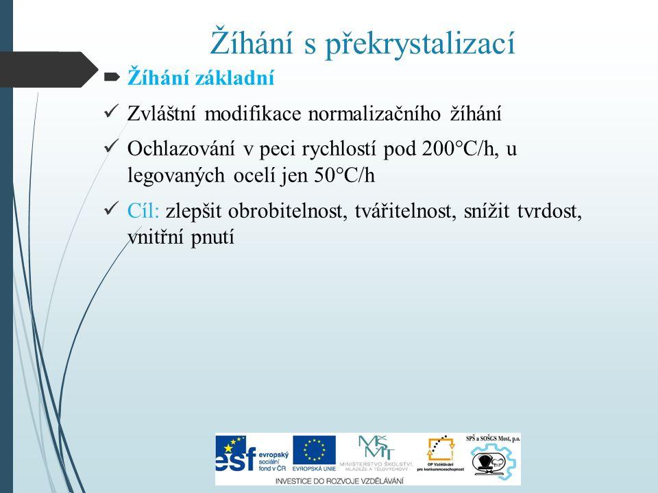 Žíhání s překrystalizací  Žíhání základní Zvláštní modifikace normalizačního žíhání Ochlazování v peci rychlostí pod 200°C/h, u legovaných ocelí jen