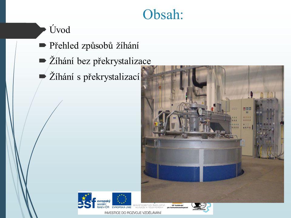 Obsah:  Úvod  Přehled způsobů žíhání  Žíhání bez překrystalizace  Žíhání s překrystalizací