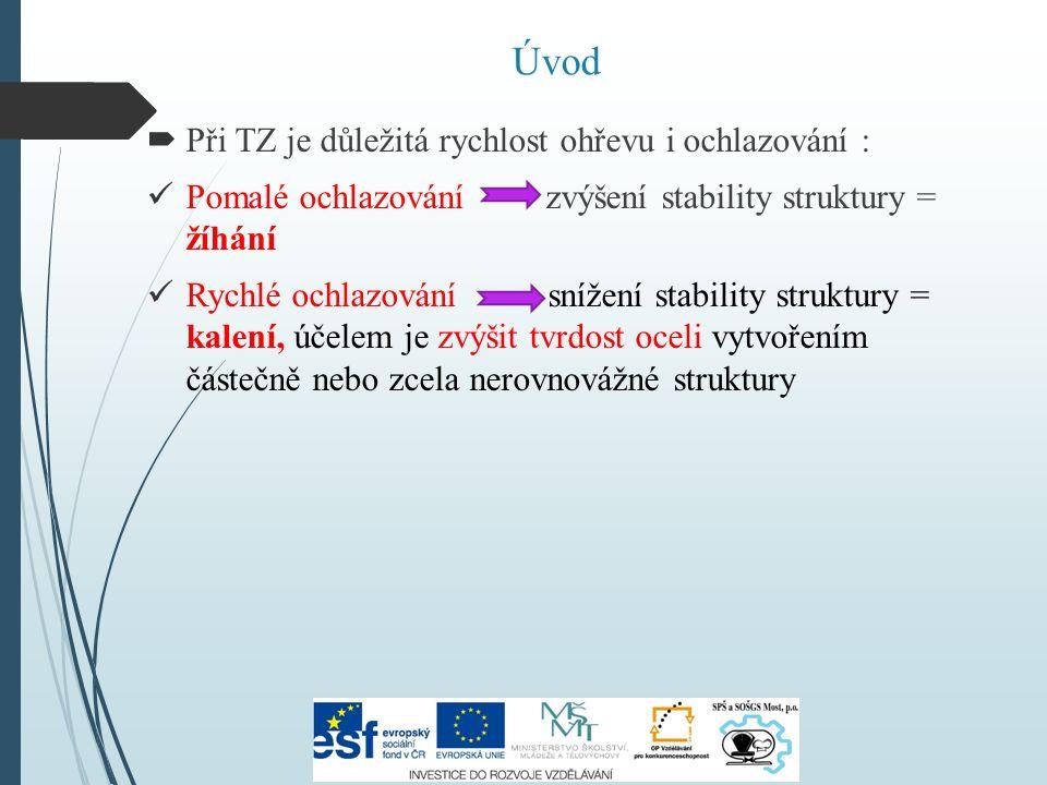 Úvod  Při TZ je důležitá rychlost ohřevu i ochlazování : Pomalé ochlazování zvýšení stability struktury = žíhání Rychlé ochlazování snížení stability