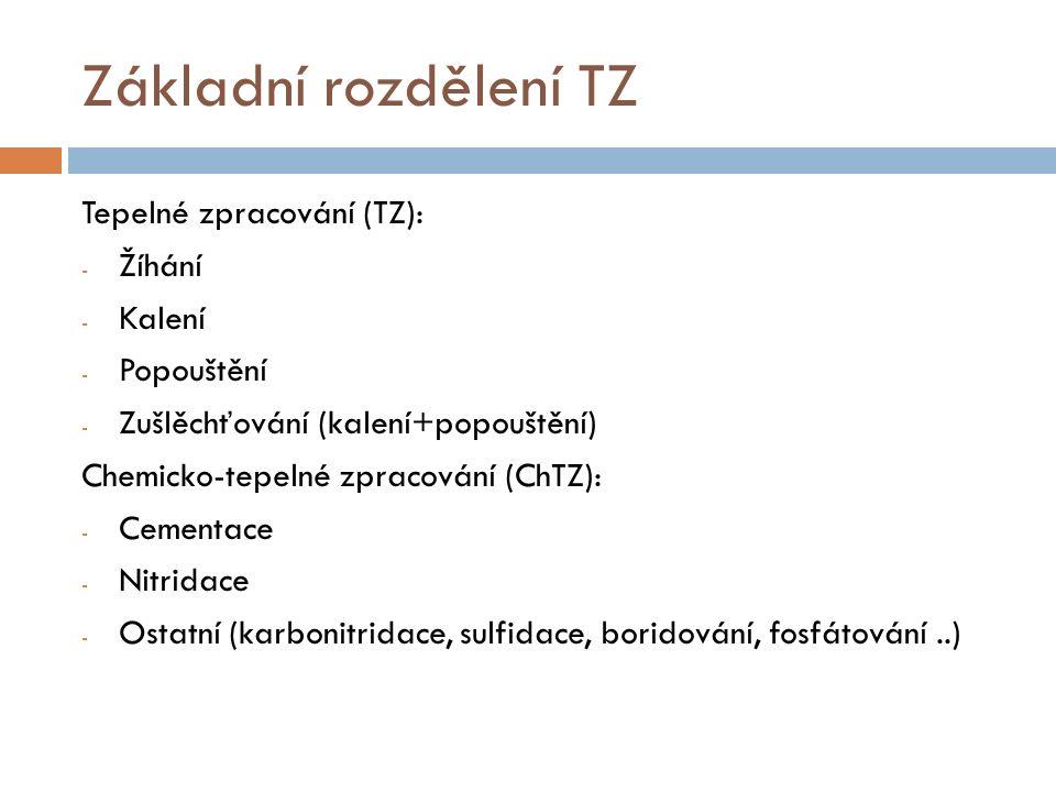 Základní rozdělení TZ Tepelné zpracování (TZ): - Žíhání - Kalení - Popouštění - Zušlěchťování (kalení+popouštění) Chemicko-tepelné zpracování (ChTZ): - Cementace - Nitridace - Ostatní (karbonitridace, sulfidace, boridování, fosfátování..)