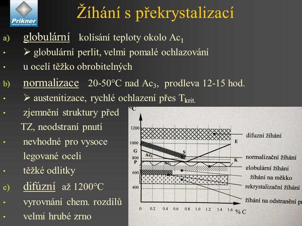 Žíhání s překrystalizací a) globulární kolísání teploty okolo Ac 1  globulární perlit, velmi pomalé ochlazování u ocelí těžko obrobitelných b) normal