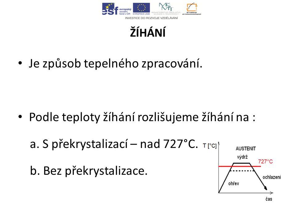 Žíhání normalizační Teplota ohřevu je o 30°C až 50°C vyšší než A C3 a A Cm.