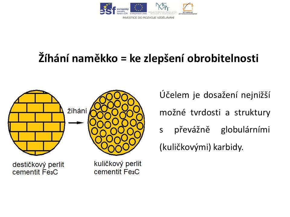 Seznam použité literatury Hluchý, M., Kolouch, J.Strojírenská technologie 1 – 2.díl, 3.