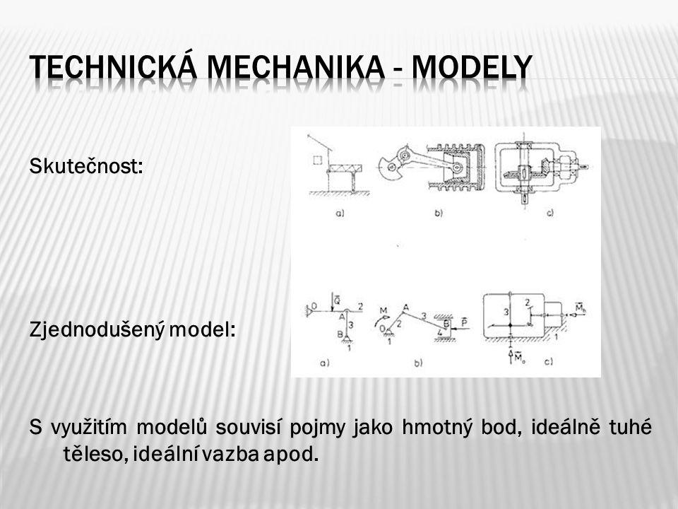 Skutečnost: Zjednodušený model: S využitím modelů souvisí pojmy jako hmotný bod, ideálně tuhé těleso, ideální vazba apod.