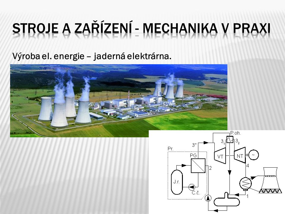 Výroba el. energie – jaderná elektrárna.