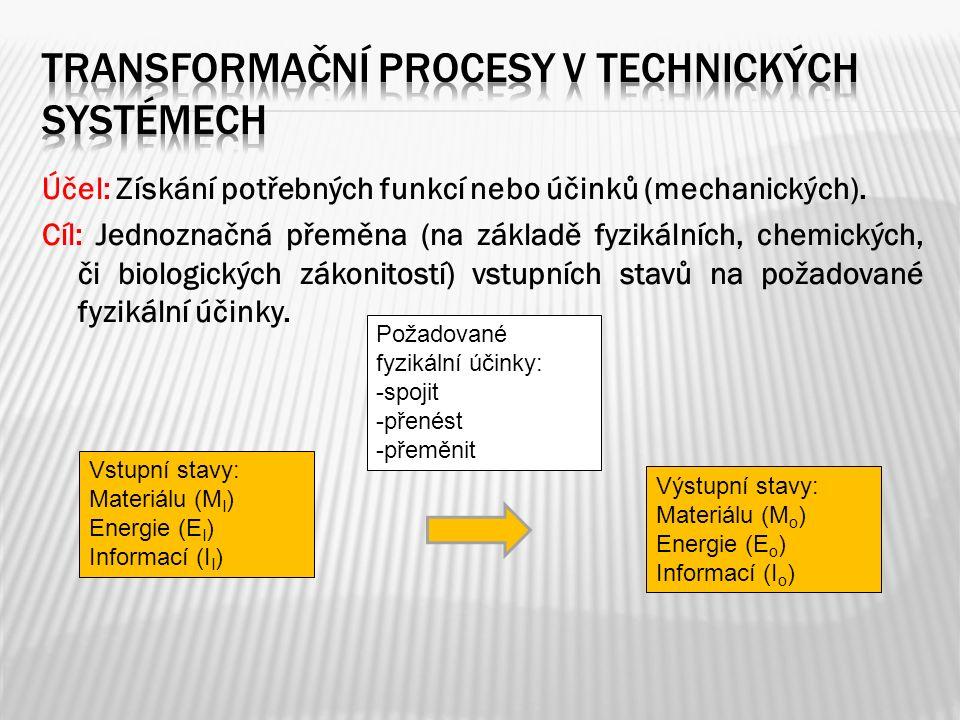 Základní vlastnost TS: schopnost vykonávat požadované f-ce Každý TS musí mít :  potřebné parametry (výkon, rychlost, směr pohybu,..);  schopnost pracovat v provozním prostředí;  být dobře obsluhovatelný;  být jednoduše vyrobitelný;  mít spokojivý vzhled apod.