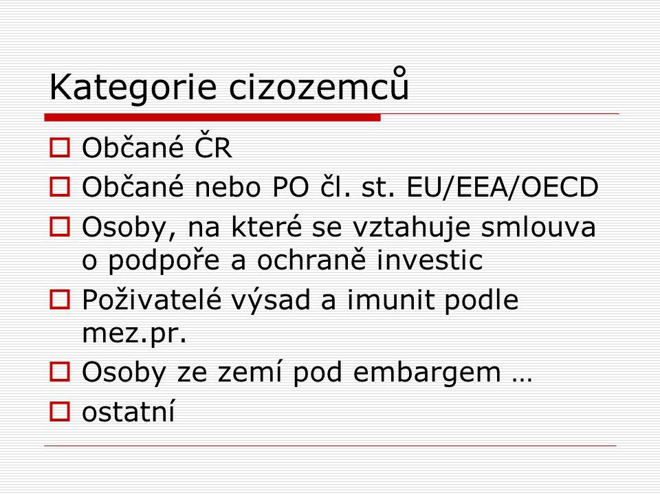 Kategorie cizozemců  Občané ČR  Občané nebo PO čl.