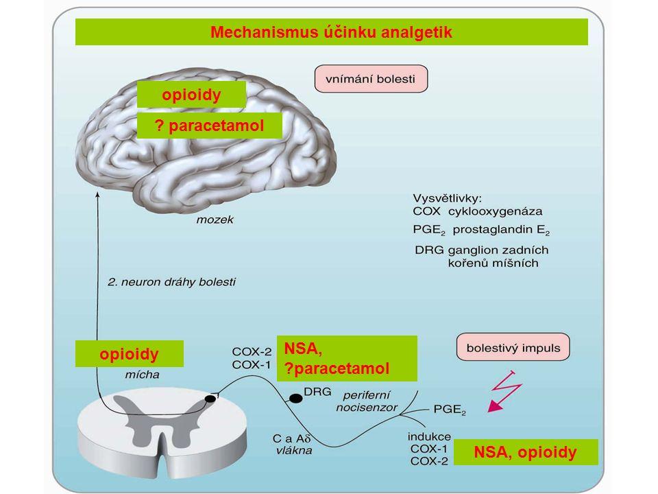 NSA, ?paracetamol NSA, opioidy opioidy ? paracetamol Mechanismus účinku analgetik