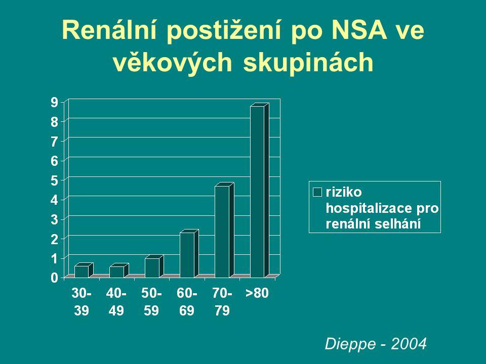 Renální postižení po NSA ve věkových skupinách Dieppe - 2004