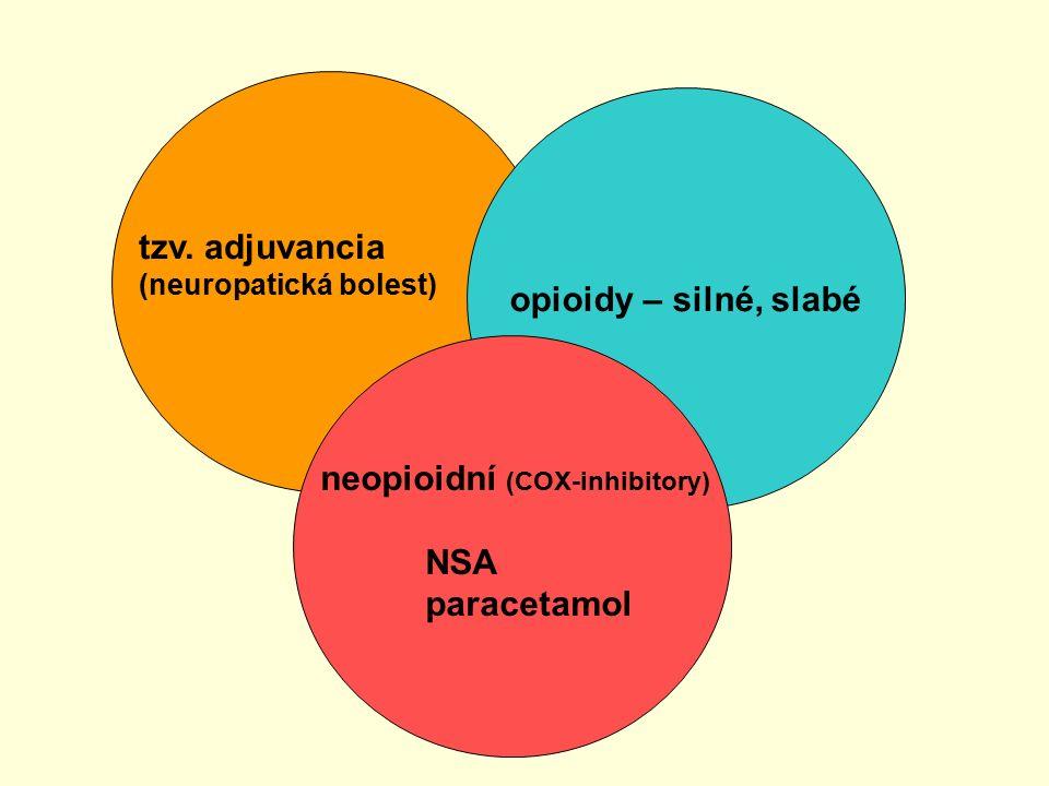 opioidy – silné, slabé neopioidní (COX-inhibitory) NSA paracetamol tzv.