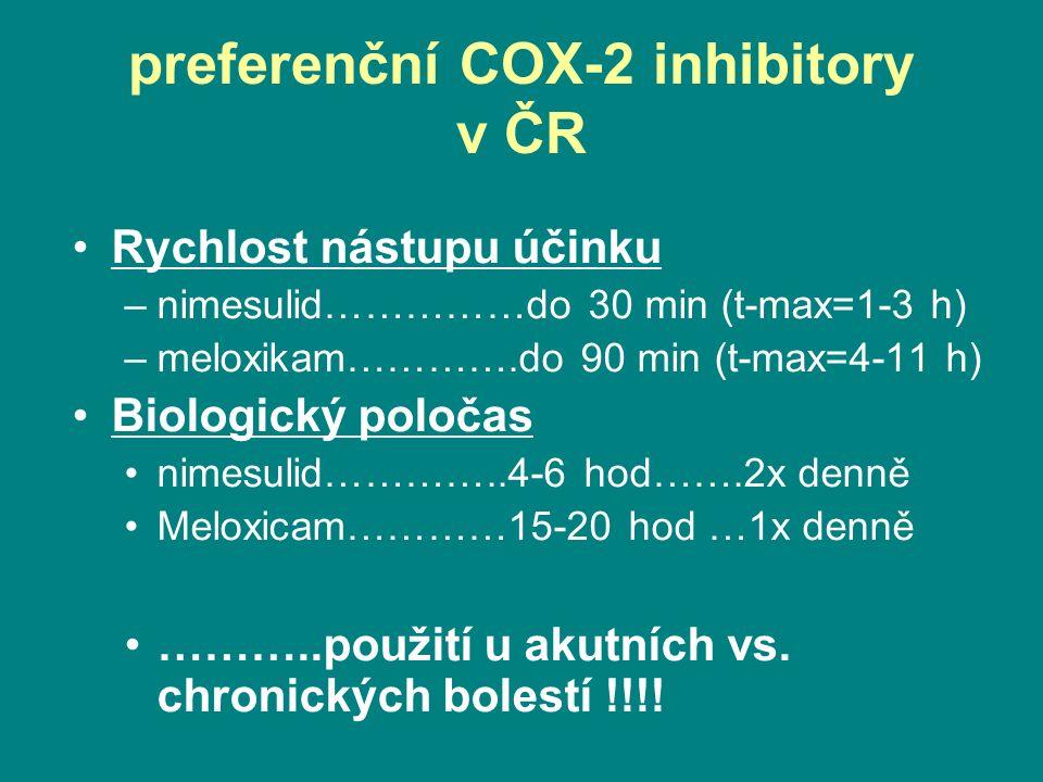 preferenční COX-2 inhibitory v ČR Rychlost nástupu účinku –nimesulid……………do 30 min (t-max=1-3 h) –meloxikam………….do 90 min (t-max=4-11 h) Biologický poločas nimesulid…………..4-6 hod…….2x denně Meloxicam…………15-20 hod …1x denně ………..použití u akutních vs.