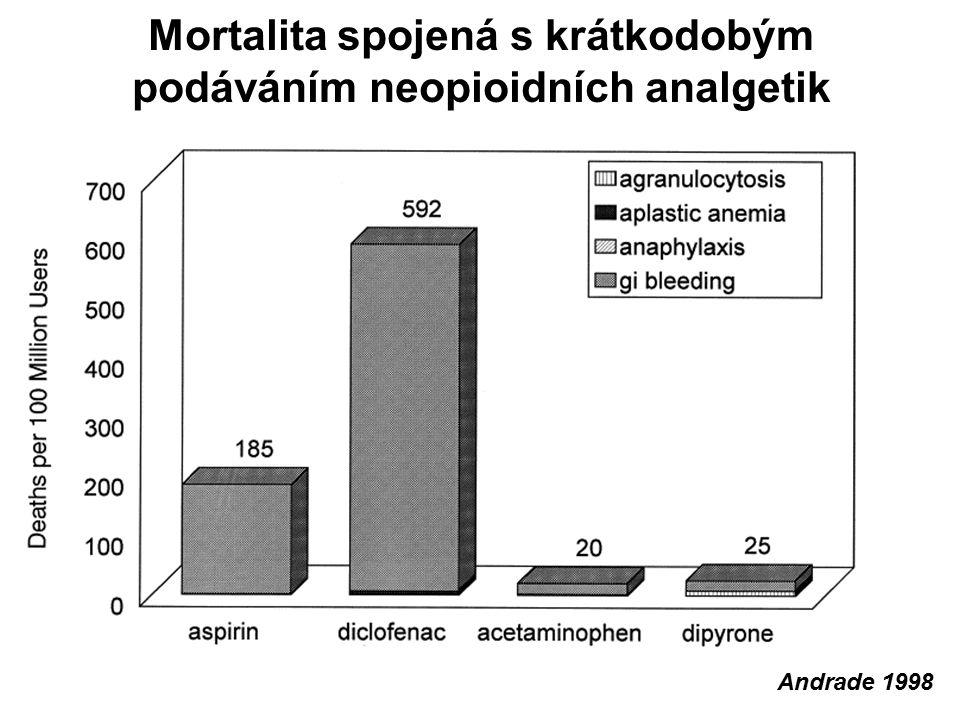 Mortalita spojená s krátkodobým podáváním neopioidních analgetik Andrade 1998