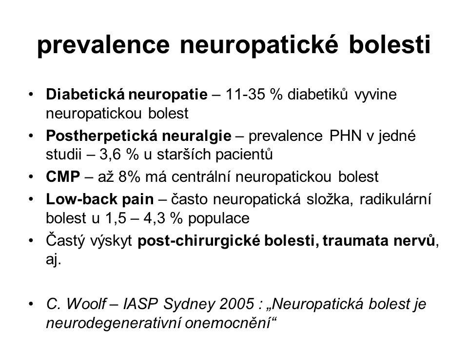 prevalence neuropatické bolesti Diabetická neuropatie – 11-35 % diabetiků vyvine neuropatickou bolest Postherpetická neuralgie – prevalence PHN v jedné studii – 3,6 % u starších pacientů CMP – až 8% má centrální neuropatickou bolest Low-back pain – často neuropatická složka, radikulární bolest u 1,5 – 4,3 % populace Častý výskyt post-chirurgické bolesti, traumata nervů, aj.