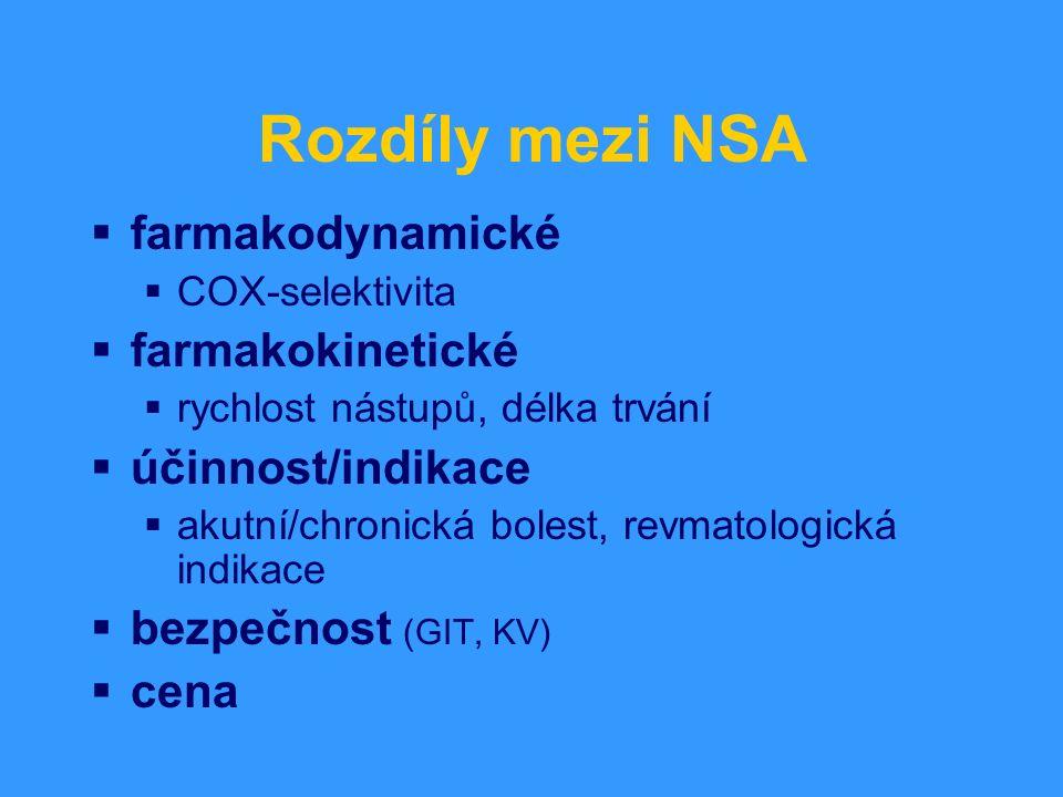 Rozdíly mezi NSA  farmakodynamické  COX-selektivita  farmakokinetické  rychlost nástupů, délka trvání  účinnost/indikace  akutní/chronická bolest, revmatologická indikace  bezpečnost (GIT, KV)  cena