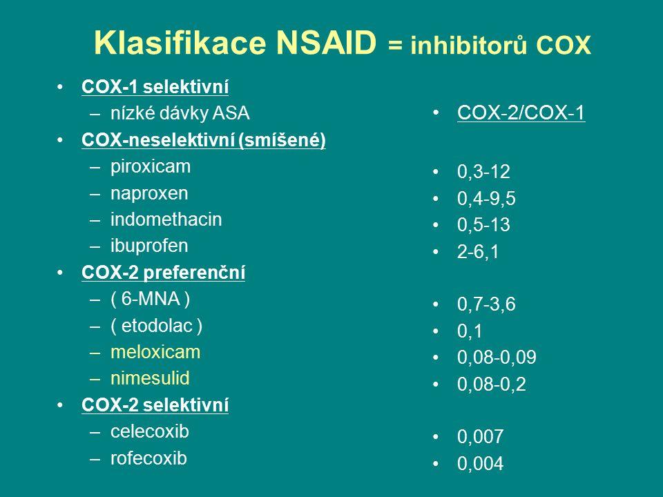 Klasifikace NSAID = inhibitorů COX COX-1 selektivní –nízké dávky ASA COX-neselektivní (smíšené) –piroxicam –naproxen –indomethacin –ibuprofen COX-2 preferenční –( 6-MNA ) –( etodolac ) –meloxicam –nimesulid COX-2 selektivní –celecoxib –rofecoxib COX-2/COX-1 0,3-12 0,4-9,5 0,5-13 2-6,1 0,7-3,6 0,1 0,08-0,09 0,08-0,2 0,007 0,004