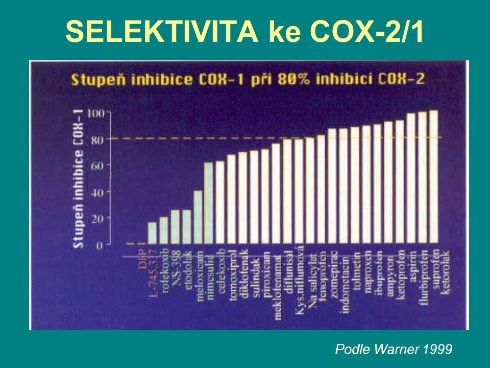 SELEKTIVITA ke COX-2/1 Podle Warner 1999