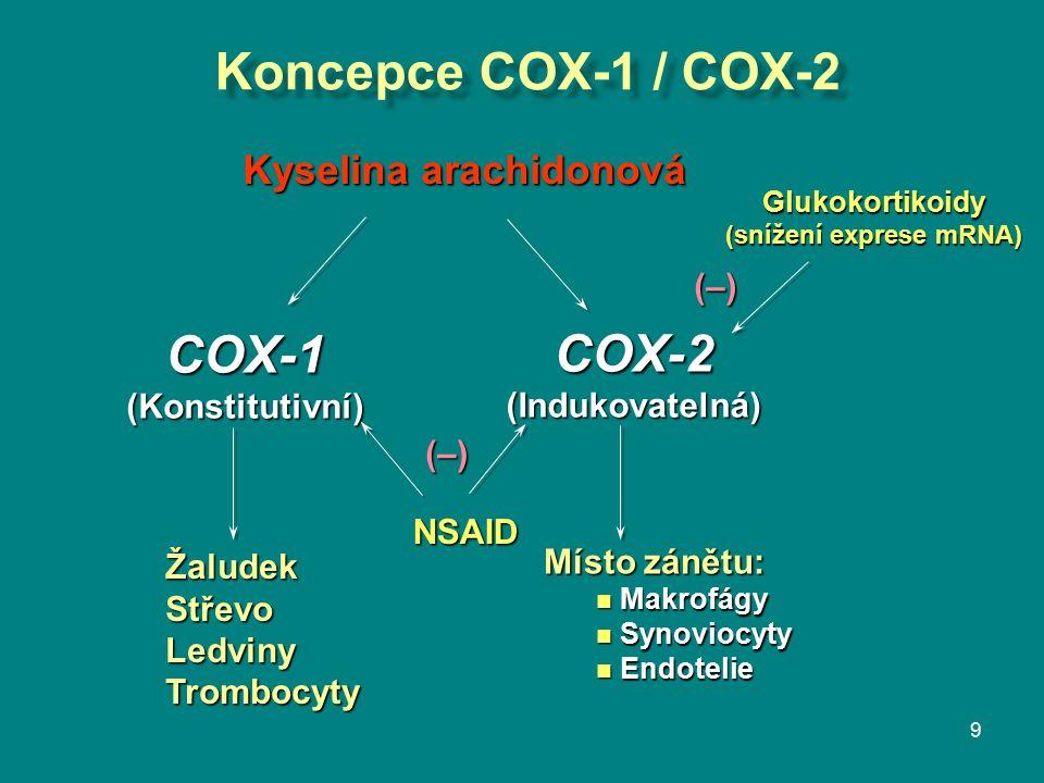9 Koncepce COX-1 / COX-2 Glukokortikoidy (snížení exprese mRNA) Kyselina arachidonová COX-1(Konstitutivní) COX-2(Indukovatelná) ŽaludekStřevoLedvinyTrombocyty Místo zánětu: n Makrofágy n Synoviocyty n Endotelie (–) (–) NSAID