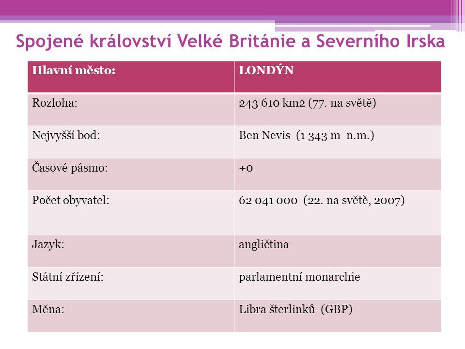 Hlavní město:LONDÝN Rozloha:243 610 km2 (77. na světě) Nejvyšší bod:Ben Nevis (1 343 m n.m.) Časové pásmo:+0 Počet obyvatel:62 041 000 (22. na světě,