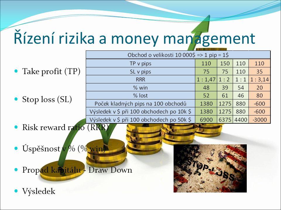 Řízení rizika a money management Take profit (TP) Stop loss (SL) Risk reward ratio (RRR) Úspěšnost v % (% win) Propad kapitálu - Draw Down Výsledek