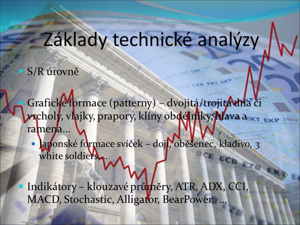 Základy technické analýzy S/R úrovně Grafické formace (patterny) – dvojitá/trojitá dna či vrcholy, vlajky, prapory, klíny obdélníky, hlava a ramena… Japonské formace svíček – doji, oběšenec, kladivo, 3 white soldiers,… Indikátory – klouzavé průměry, ATR, ADX, CCI, MACD, Stochastic, Alligator, BearPower, …