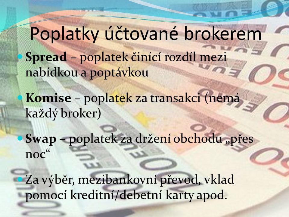 """Poplatky účtované brokerem Spread – poplatek činící rozdíl mezi nabídkou a poptávkou Komise – poplatek za transakci (nemá každý broker) Swap – poplatek za držení obchodu """"přes noc Za výběr, mezibankovní převod, vklad pomocí kreditní/debetní karty apod."""