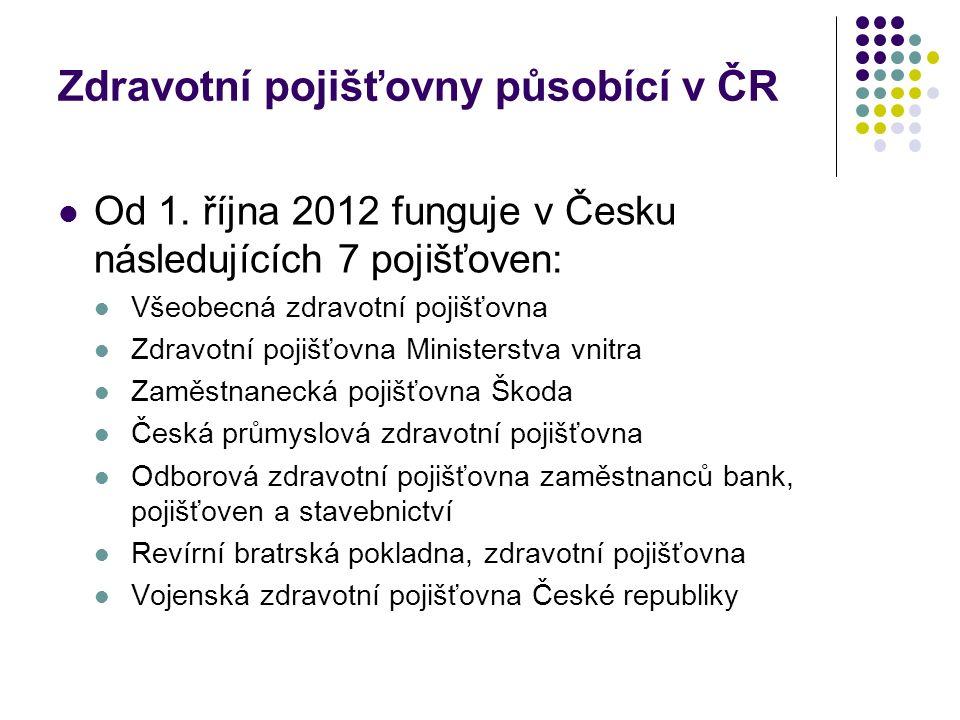 Zdravotní pojišťovny působící v ČR Od 1. října 2012 funguje v Česku následujících 7 pojišťoven: Všeobecná zdravotní pojišťovna Zdravotní pojišťovna Mi