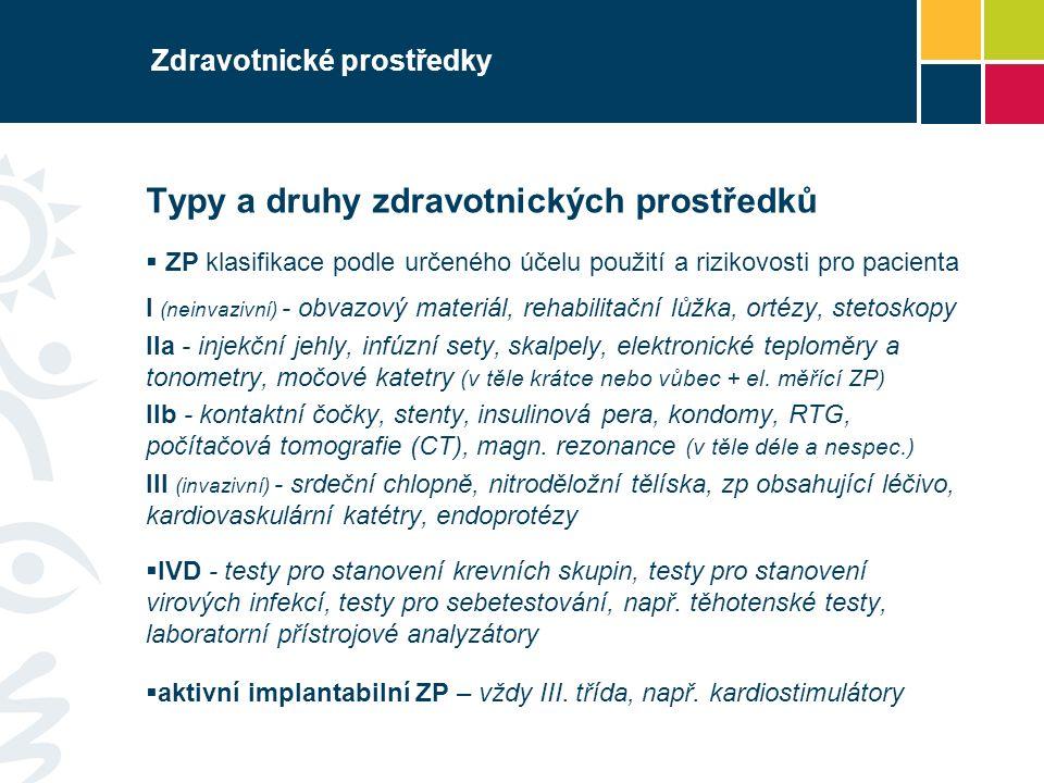 Zdravotnické prostředky Vstup zdravotnických prostředků na trh  Posouzení shody se základními požadavky směrnice respektive zákona č.
