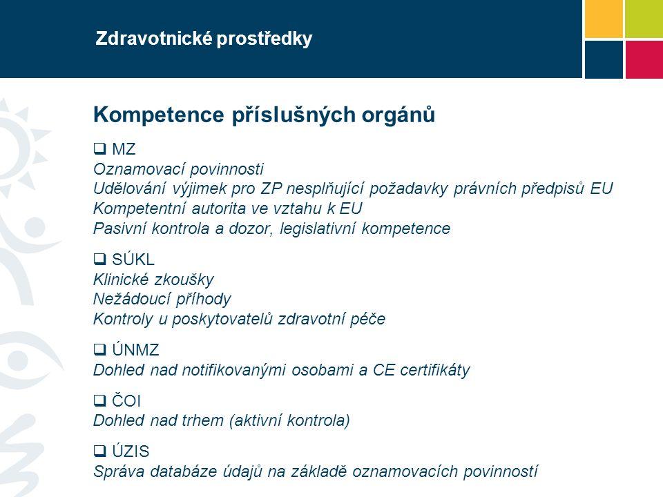 Zdravotnické prostředky Kompetence příslušných orgánů  MZ Oznamovací povinnosti Udělování výjimek pro ZP nesplňující požadavky právních předpisů EU Kompetentní autorita ve vztahu k EU Pasivní kontrola a dozor, legislativní kompetence  SÚKL Klinické zkoušky Nežádoucí příhody Kontroly u poskytovatelů zdravotní péče  ÚNMZ Dohled nad notifikovanými osobami a CE certifikáty  ČOI Dohled nad trhem (aktivní kontrola)  ÚZIS Správa databáze údajů na základě oznamovacích povinností