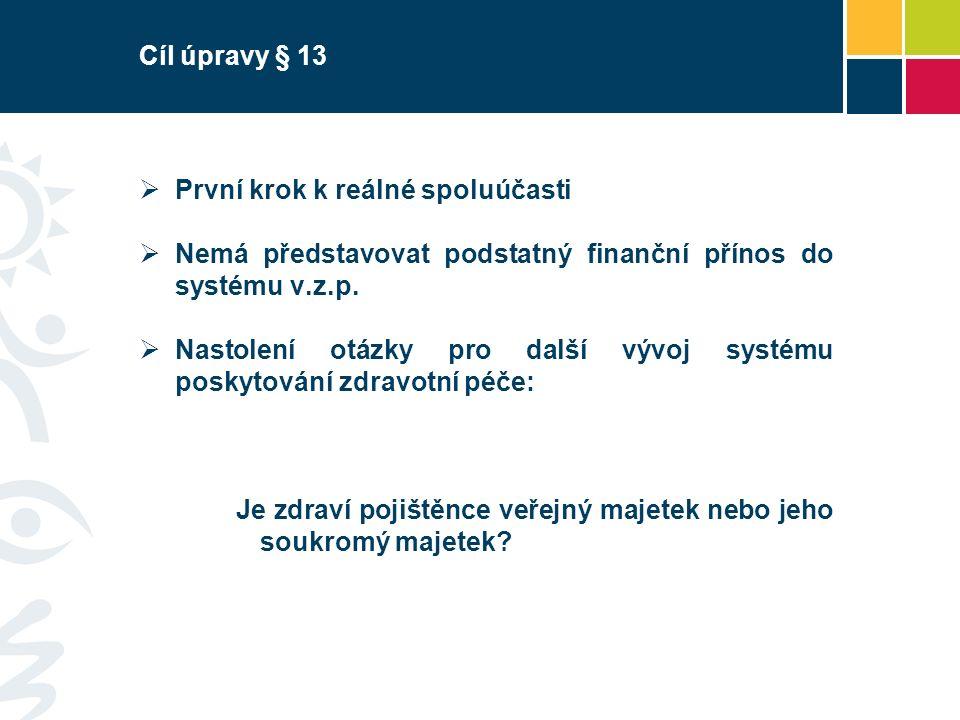 Cíl úpravy § 13  První krok k reálné spoluúčasti  Nemá představovat podstatný finanční přínos do systému v.z.p.  Nastolení otázky pro další vývoj s
