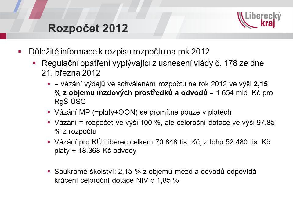 Rozpočet 2012  Důležité informace k rozpisu rozpočtu na rok 2012  Regulační opatření vyplývající z usnesení vlády č.