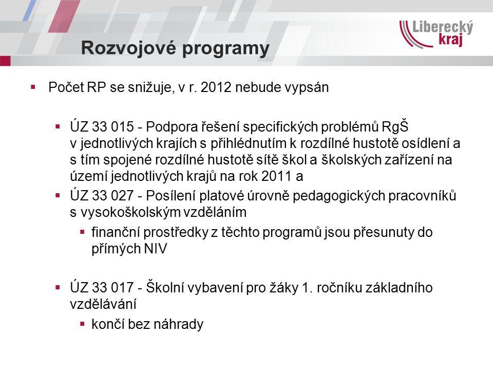 Rozvojové programy  Počet RP se snižuje, v r.