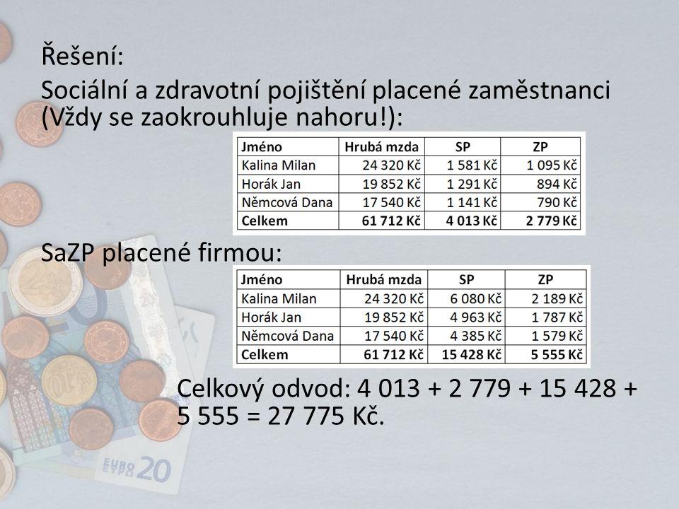 Řešení: Sociální a zdravotní pojištění placené zaměstnanci (Vždy se zaokrouhluje nahoru!): SaZP placené firmou: Celkový odvod: 4 013 + 2 779 + 15 428