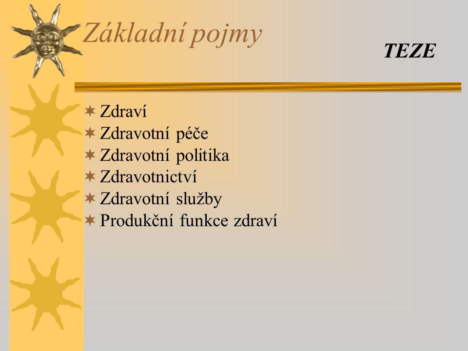Základní pojmy  Zdraví  Zdravotní péče  Zdravotní politika  Zdravotnictví  Zdravotní služby  Produkční funkce zdraví TEZE
