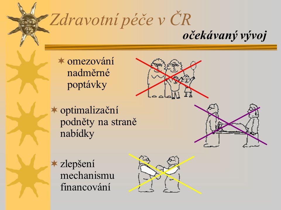 Zdravotní péče v ČR očekávaný vývoj  omezování nadměrné poptávky  zlepšení mechanismu financování  optimalizační podněty na straně nabídky