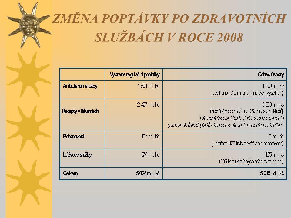 ZMĚNA POPTÁVKY PO ZDRAVOTNÍCH SLUŽBÁCH V ROCE 2008