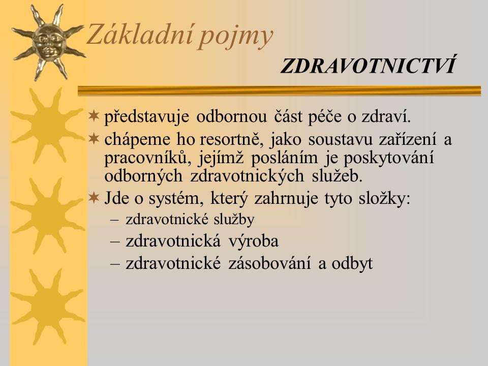 Zdravotní péče v ČR
