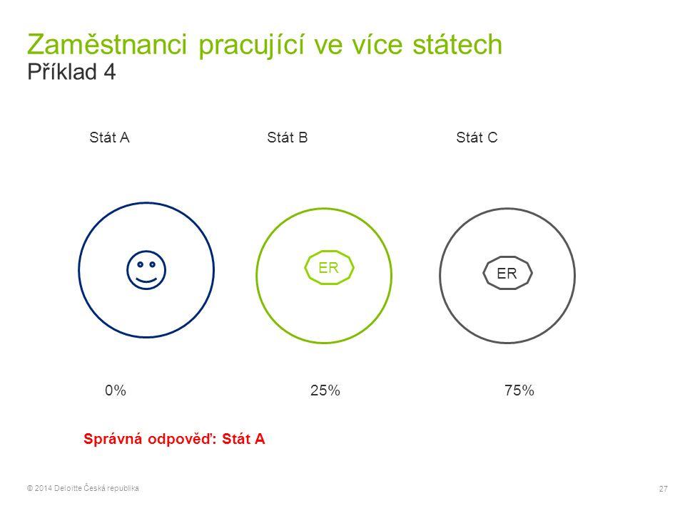27 © 2014 Deloitte Česká republika Zaměstnanci pracující ve více státech Příklad 4 Stát AStát BStát C ER 0%25%75% Správná odpověď: Stát A