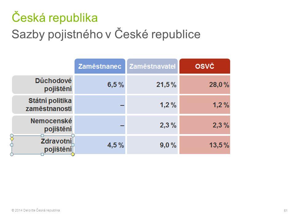 51 © 2014 Deloitte Česká republika Česká republika Sazby pojistného v České republice