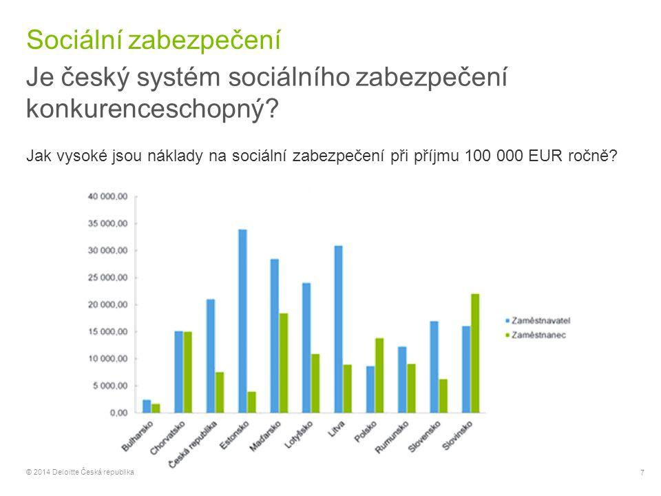 7 © 2014 Deloitte Česká republika Sociální zabezpečení Je český systém sociálního zabezpečení konkurenceschopný? Jak vysoké jsou náklady na sociální z