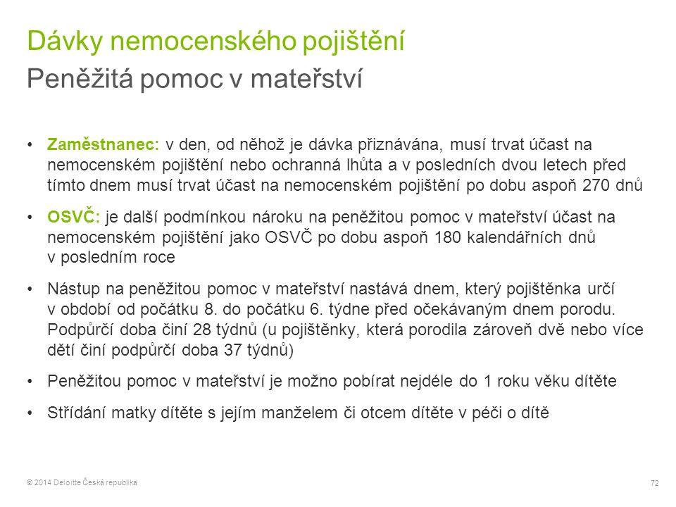 72 © 2014 Deloitte Česká republika Dávky nemocenského pojištění Peněžitá pomoc v mateřství Zaměstnanec: v den, od něhož je dávka přiznávána, musí trva