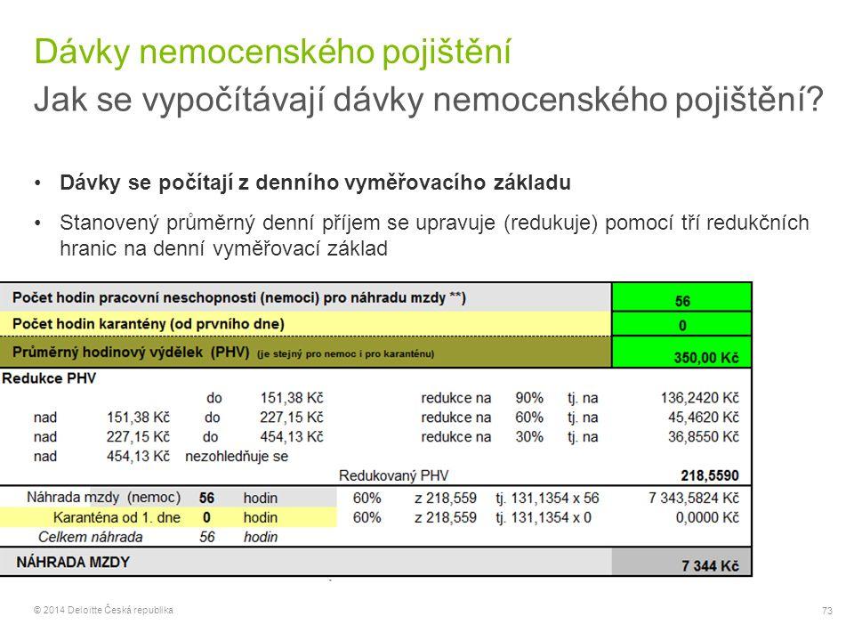 73 © 2014 Deloitte Česká republika Dávky nemocenského pojištění Jak se vypočítávají dávky nemocenského pojištění? Dávky se počítají z denního vyměřova