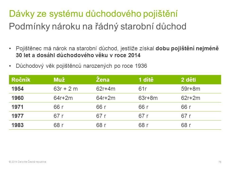 75 © 2014 Deloitte Česká republika Dávky ze systému důchodového pojištění Podmínky nároku na řádný starobní důchod Pojištěnec má nárok na starobní důc