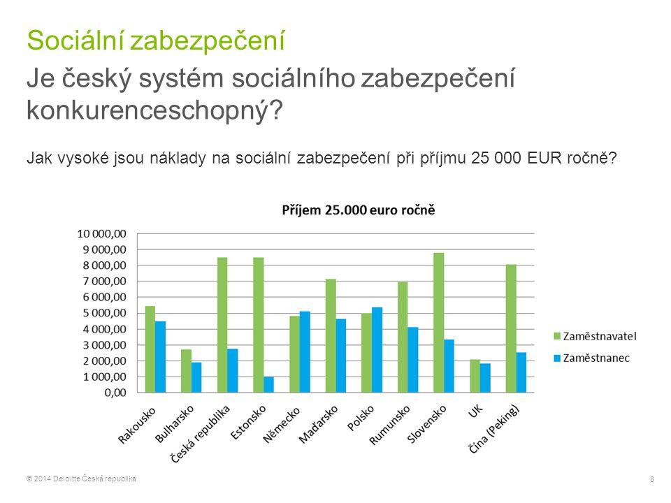 8 © 2014 Deloitte Česká republika Sociální zabezpečení Je český systém sociálního zabezpečení konkurenceschopný? Jak vysoké jsou náklady na sociální z