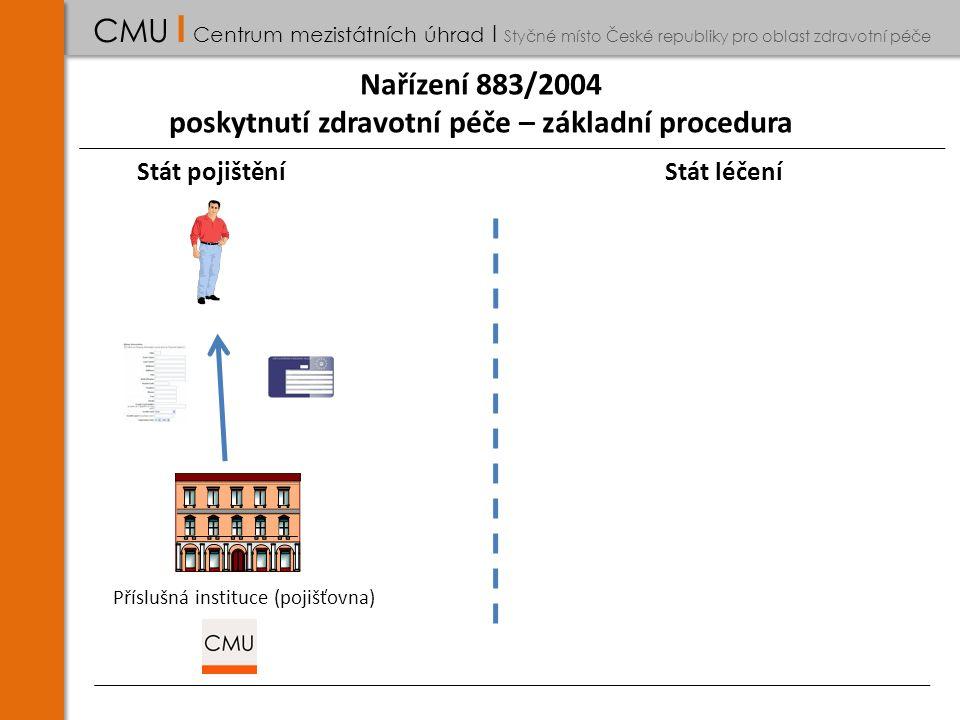 Nařízení 883/2004 poskytnutí zdravotní péče – základní procedura Stát pojištěníStát léčení Příslušná instituce (pojišťovna) CMU I Centrum mezistátních úhrad I Styčné místo České republiky pro oblast zdravotní péče
